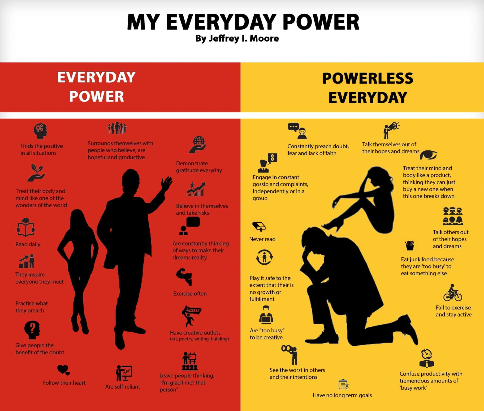 personal power infographic everyday power jeff moore