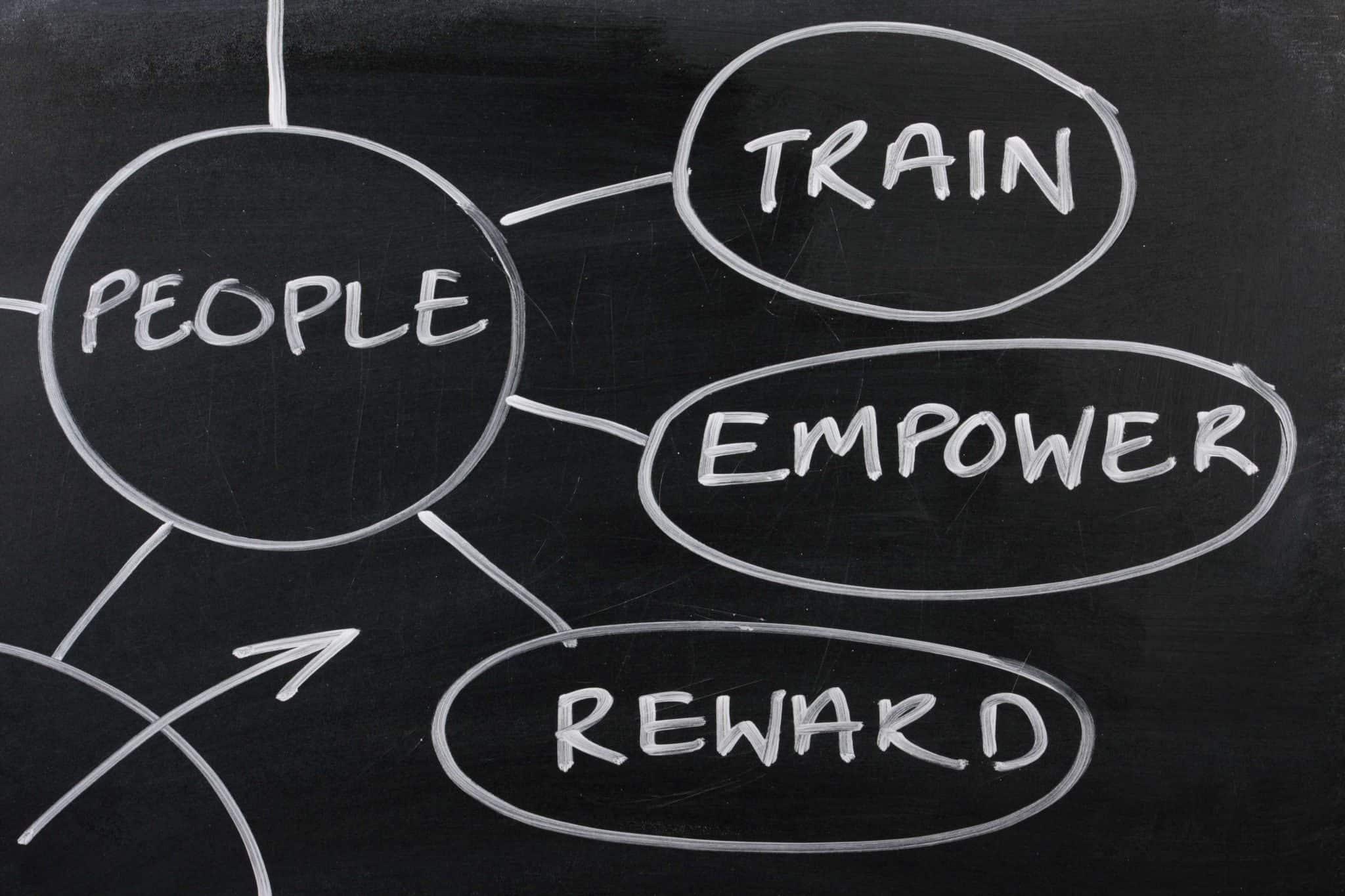 Employee Efficiency A-Z: How to Keep Your Staff Motivated