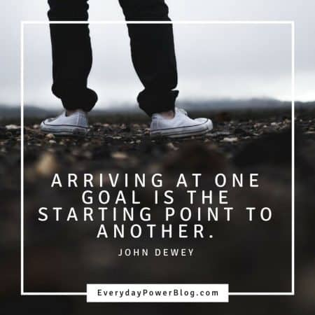 Inspirational, Goal Setting and Resolution Quotes | New ... |Goal Setting Quotes Inspirational