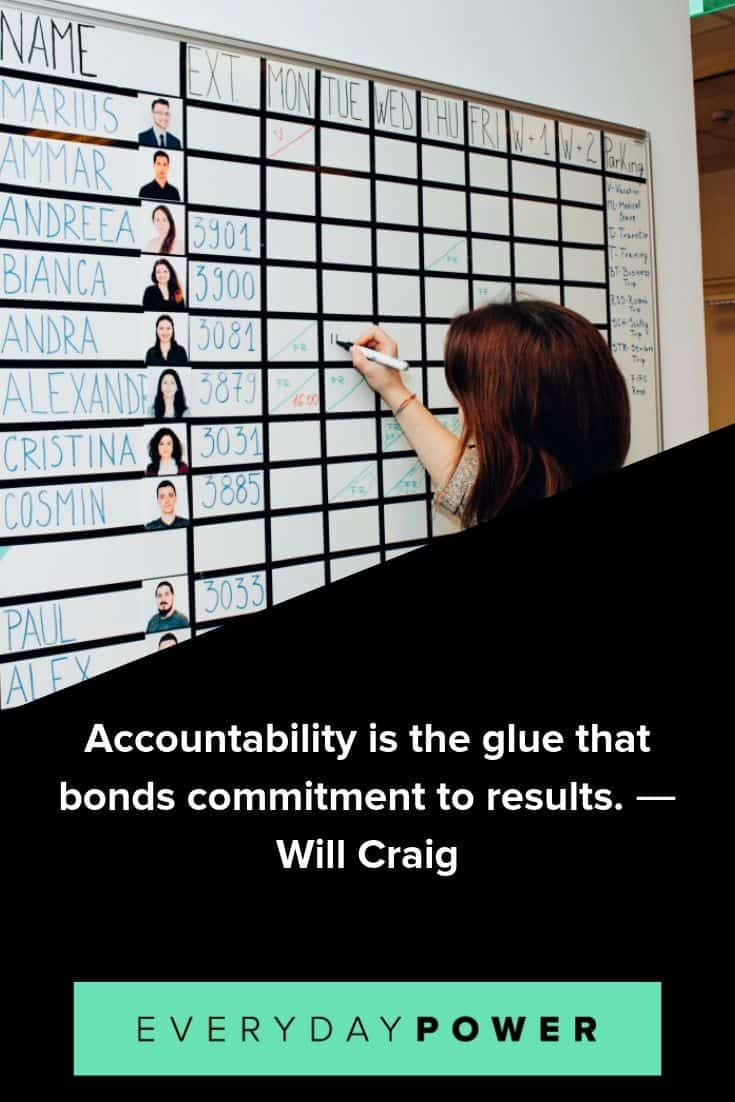 Accountability quotes on following through with your commitments and responsibilities